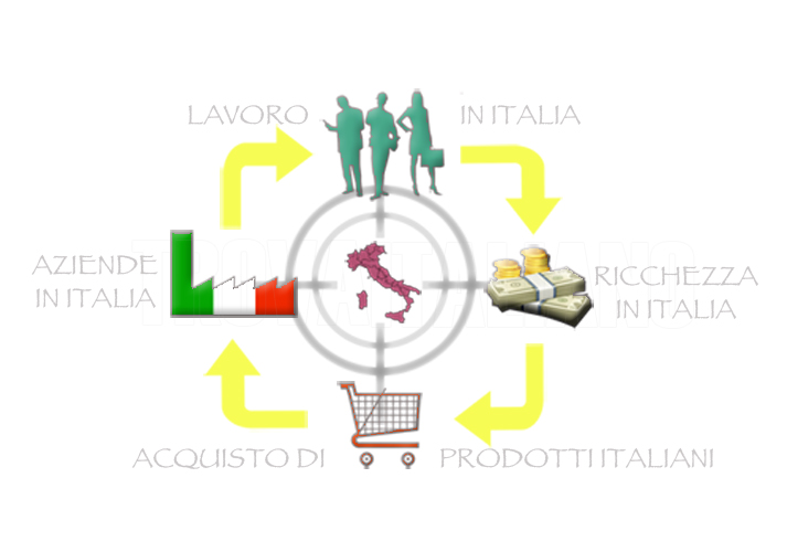 catena-new
